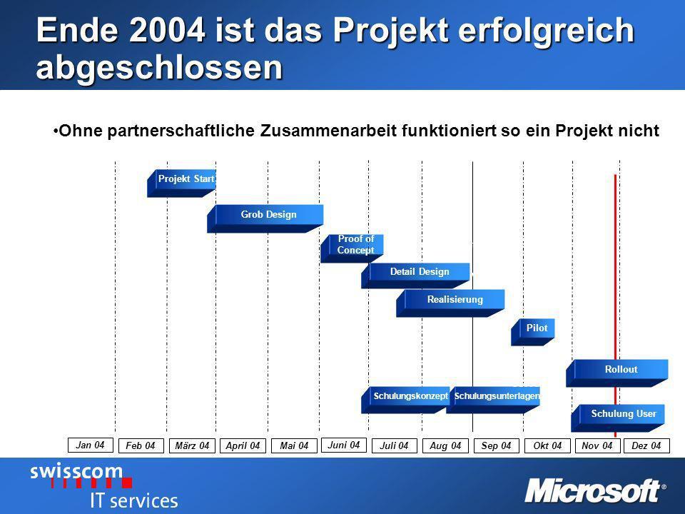 Ende 2004 ist das Projekt erfolgreich abgeschlossen