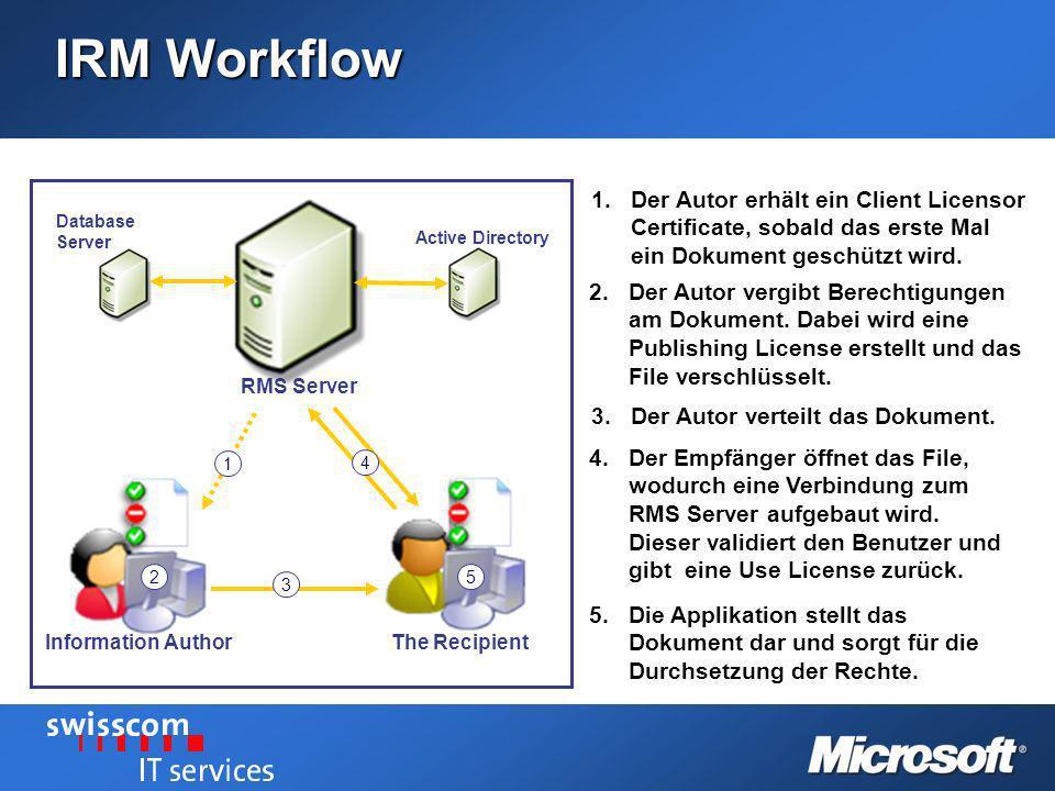 IRM WorkflowDer Autor erhält ein Client Licensor Certificate, sobald das erste Mal ein Dokument geschützt wird.