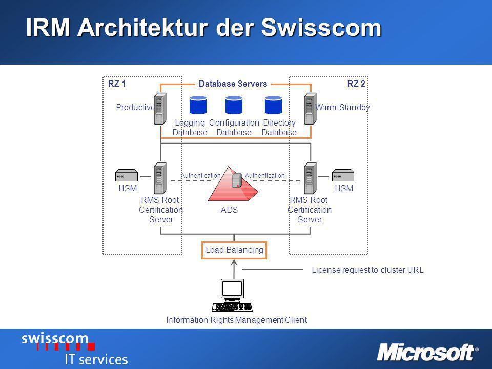 IRM Architektur der Swisscom