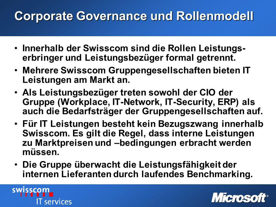 Corporate Governance und Rollenmodell