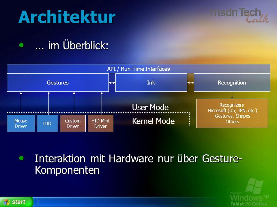 API / Run-Time Interfaces