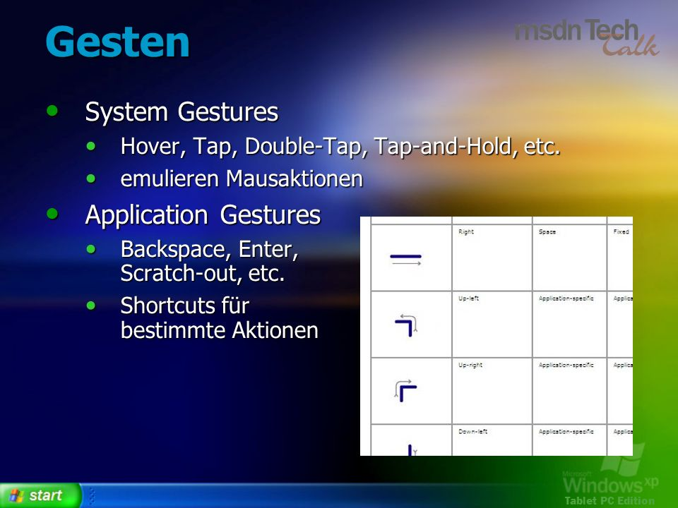 Gesten System Gestures Application Gestures