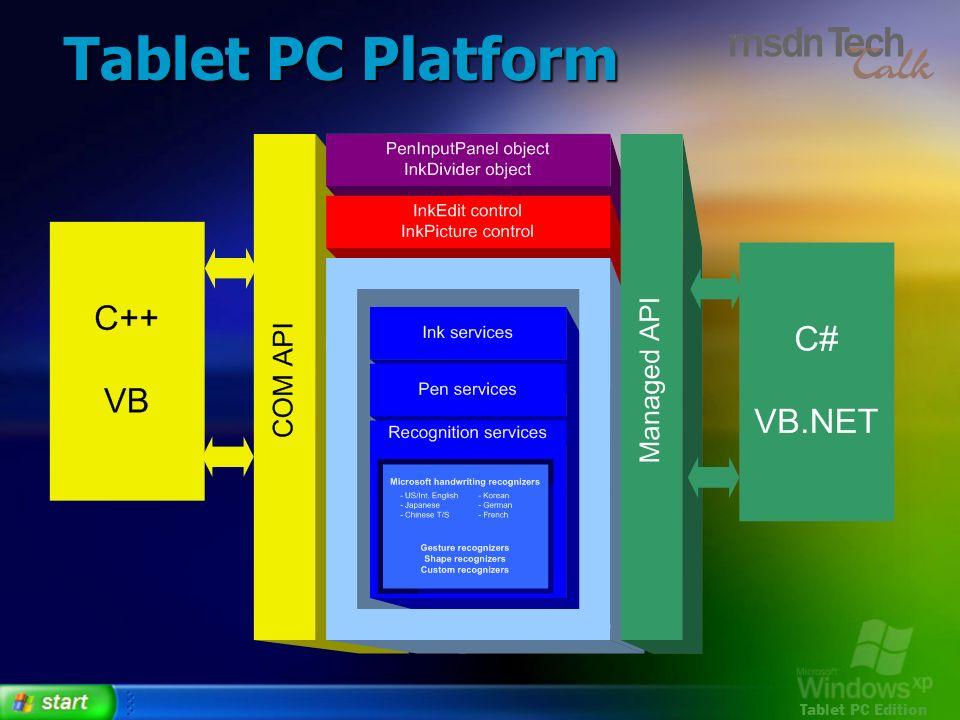 Tablet PC Platform