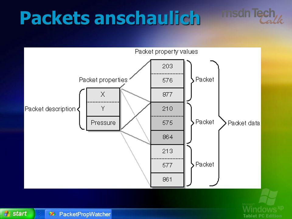 Packets anschaulich PacketPropWatcher