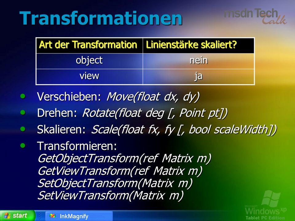 Transformationen Verschieben: Move(float dx, dy)
