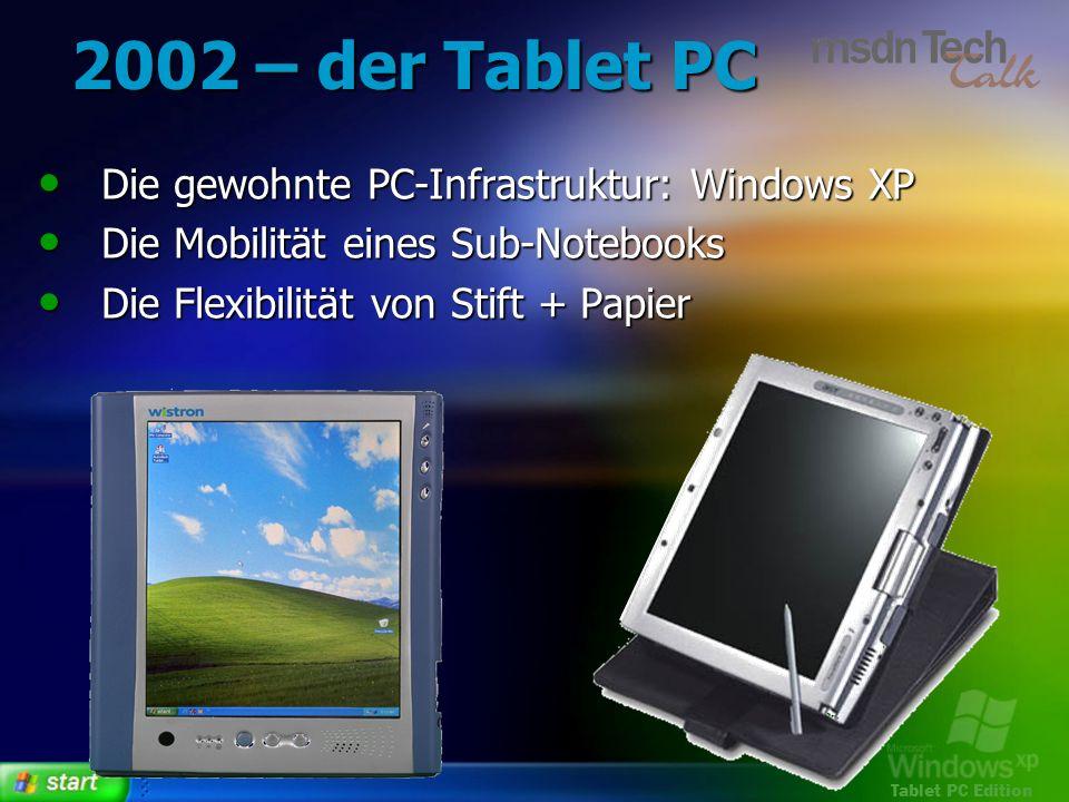2002 – der Tablet PC Die gewohnte PC-Infrastruktur: Windows XP
