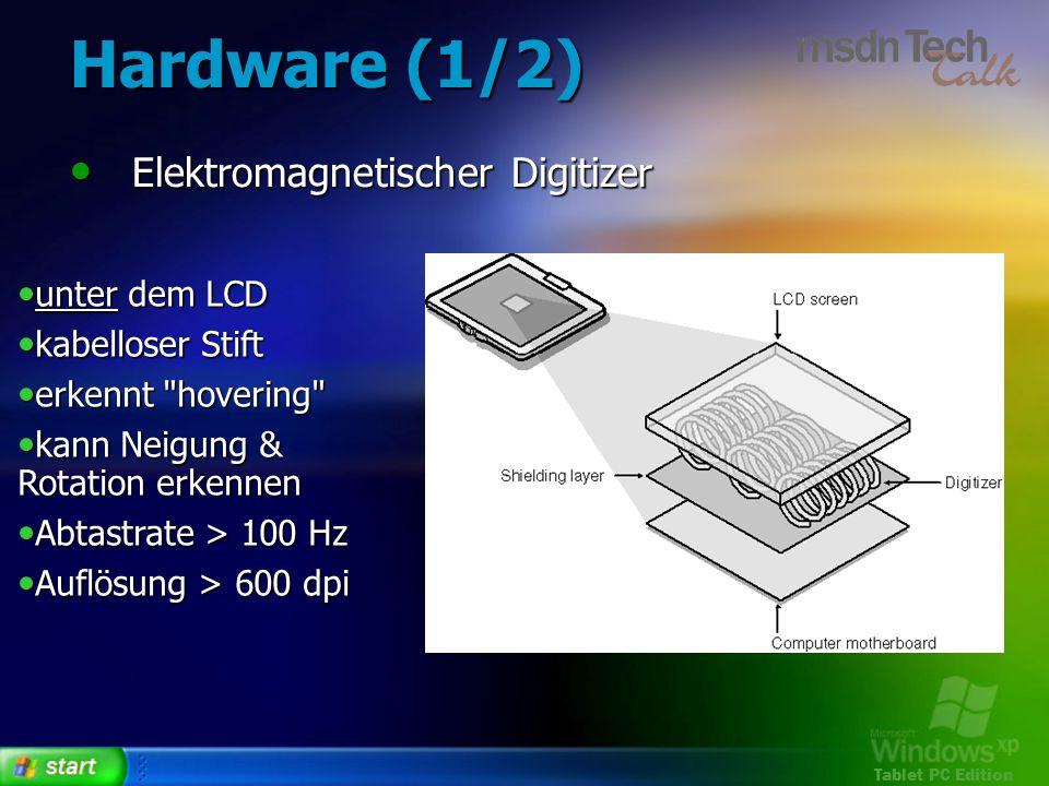 Hardware (1/2) Elektromagnetischer Digitizer unter dem LCD