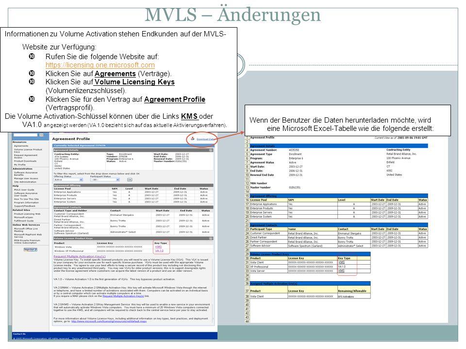 MVLS – Änderungen Informationen zu Volume Activation stehen Endkunden auf der MVLS-Website zur Verfügung: