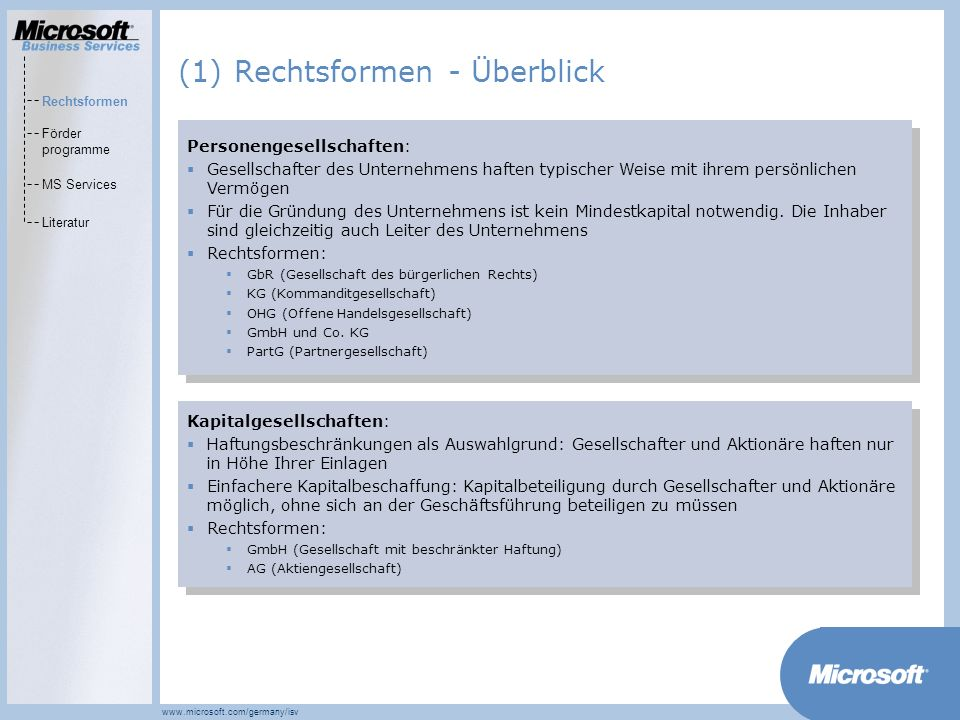 (1) Rechtsformen - Überblick