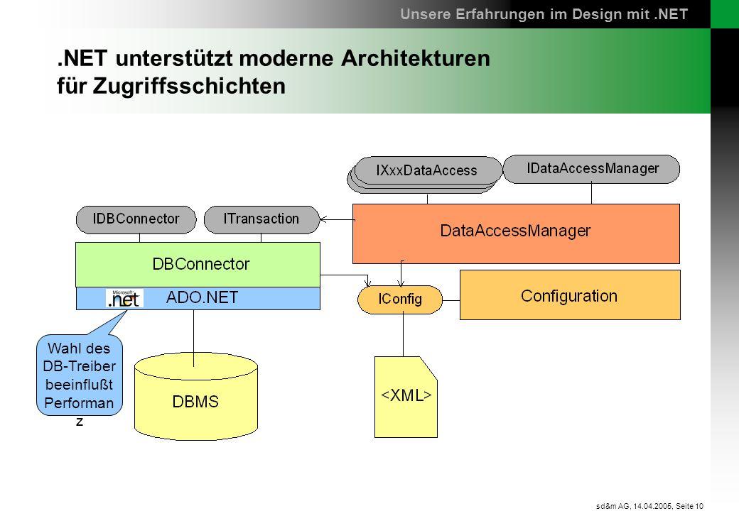 .NET unterstützt moderne Architekturen für Zugriffsschichten