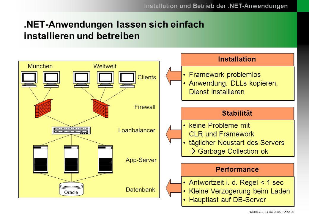 .NET-Anwendungen lassen sich einfach installieren und betreiben