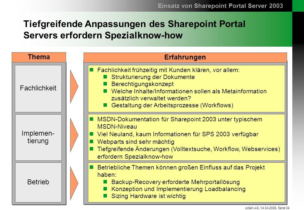Einsatz von Sharepoint Portal Server 2003