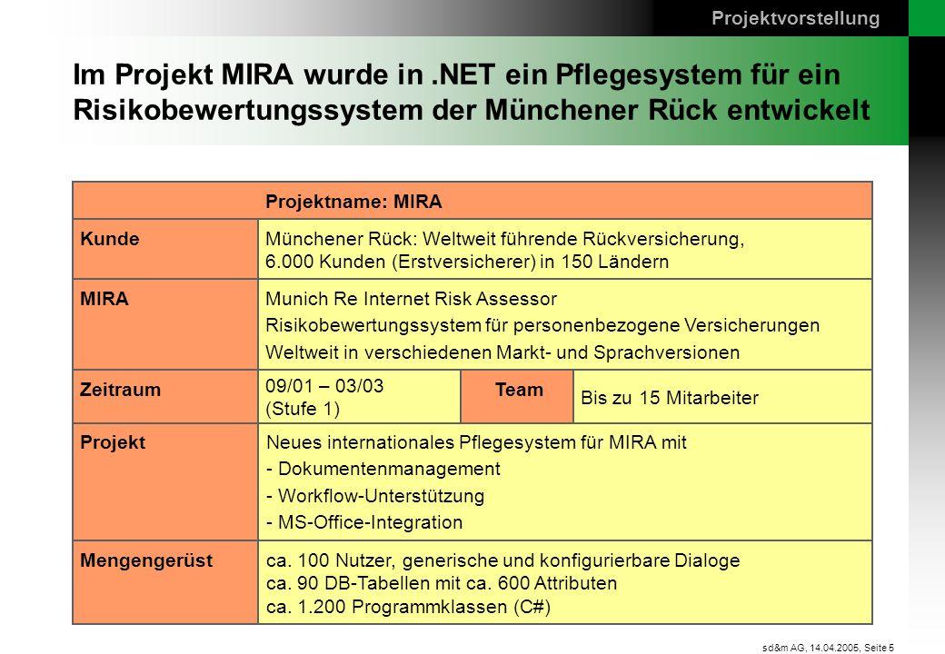 Projektvorstellung Im Projekt MIRA wurde in .NET ein Pflegesystem für ein Risikobewertungssystem der Münchener Rück entwickelt.