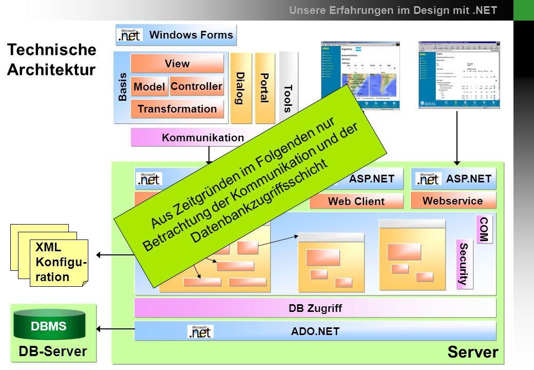 Technische Architektur Server