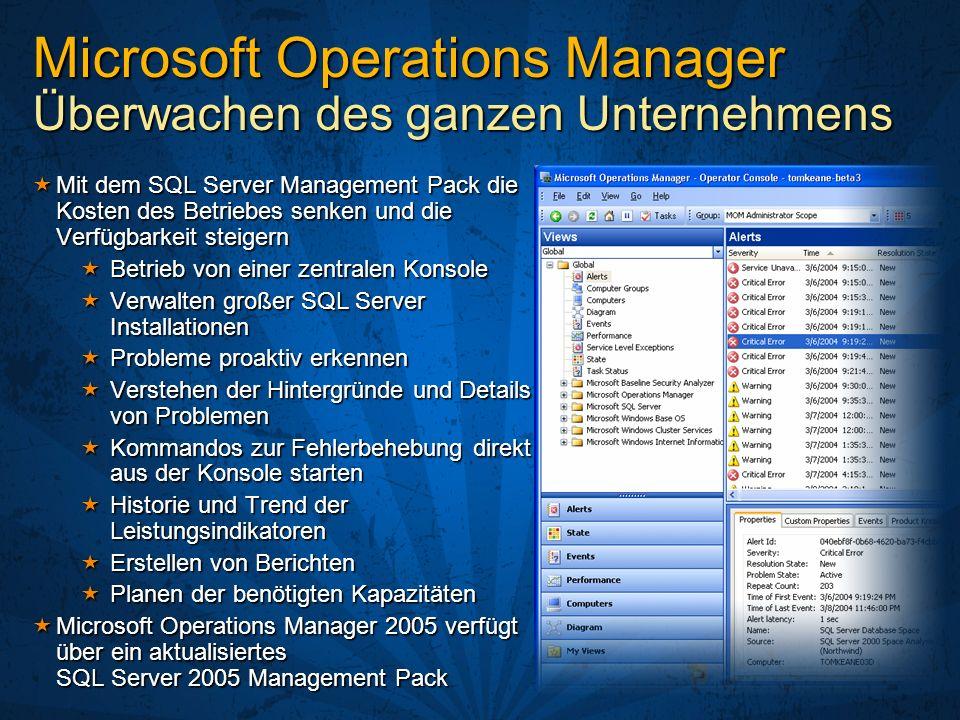 Microsoft Operations Manager Überwachen des ganzen Unternehmens
