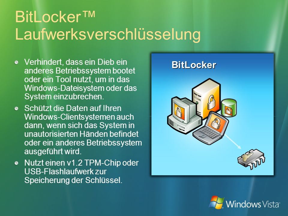 BitLocker™ Laufwerksverschlüsselung