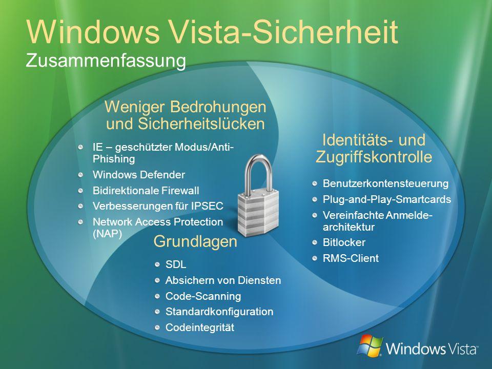 Windows Vista-Sicherheit Zusammenfassung