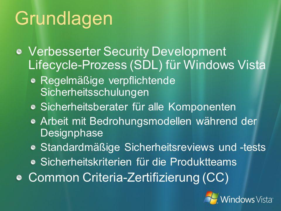 GrundlagenVerbesserter Security Development Lifecycle-Prozess (SDL) für Windows Vista. Regelmäßige verpflichtende Sicherheitsschulungen.