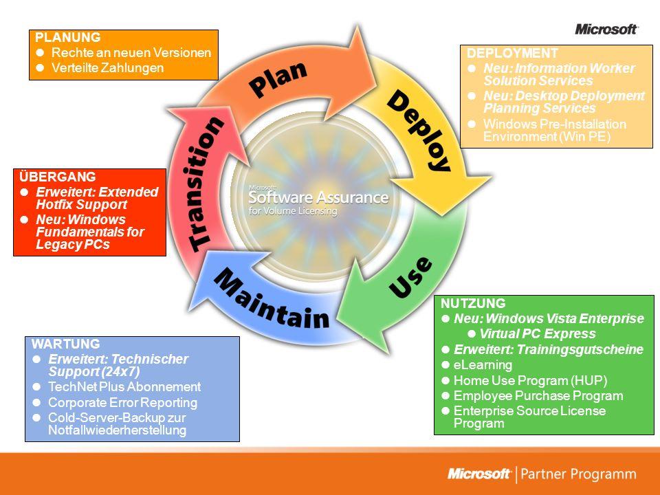 PLANUNG Rechte an neuen Versionen. Verteilte Zahlungen. DEPLOYMENT. Neu: Information Worker Solution Services.