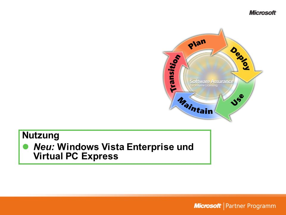 Nutzung Neu: Windows Vista Enterprise und Virtual PC Express