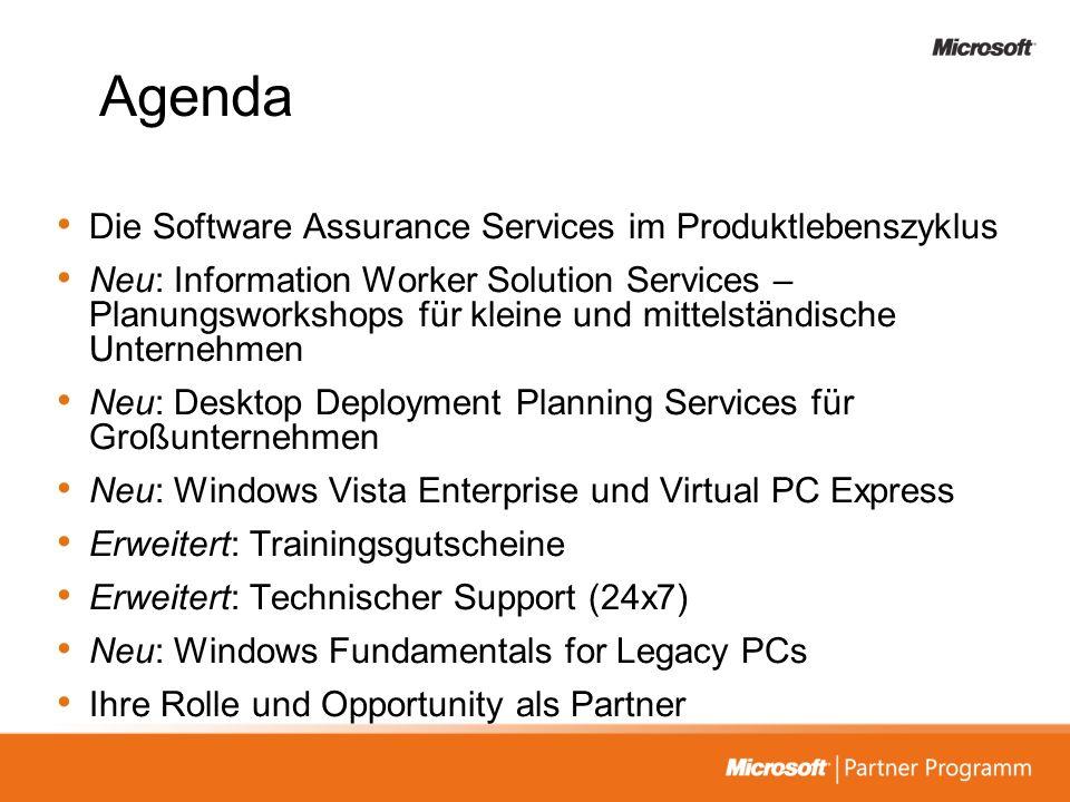 Agenda Die Software Assurance Services im Produktlebenszyklus