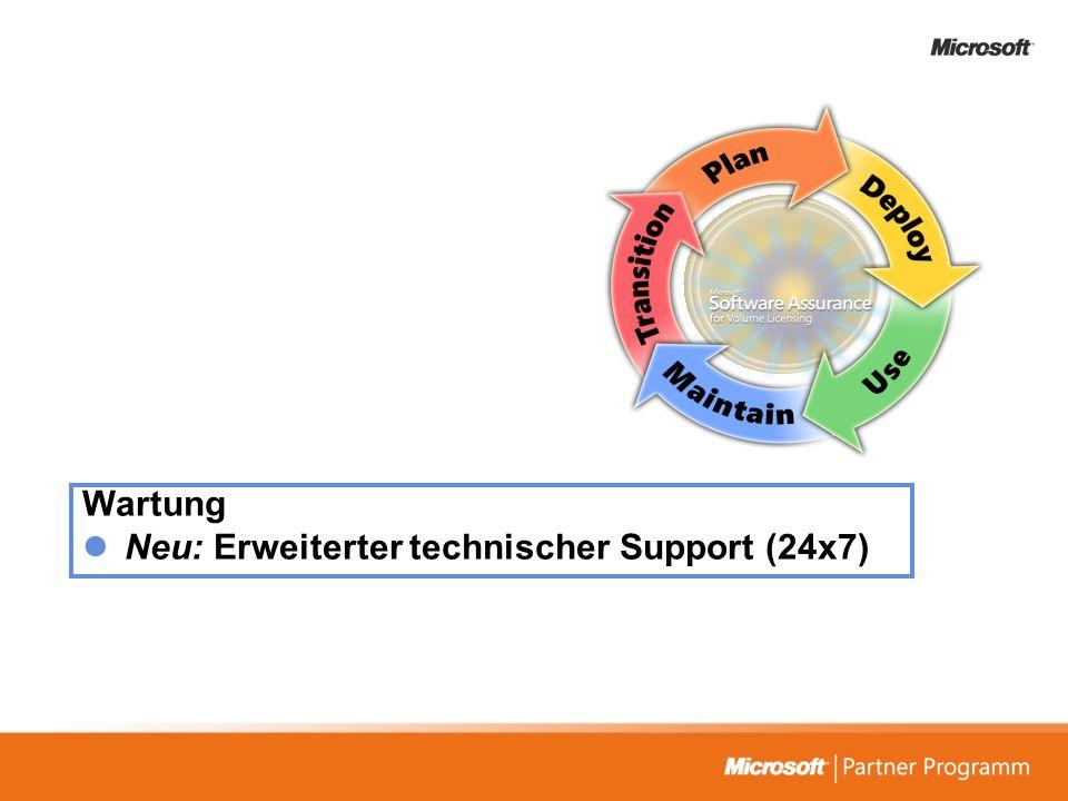 Wartung Neu: Erweiterter technischer Support (24x7)