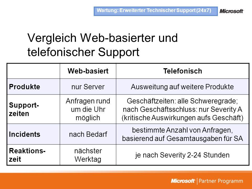 Vergleich Web-basierter und telefonischer Support