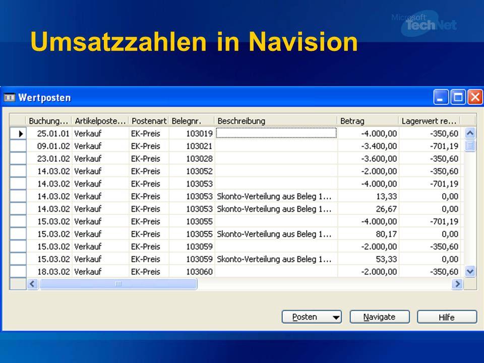 Umsatzzahlen in Navision