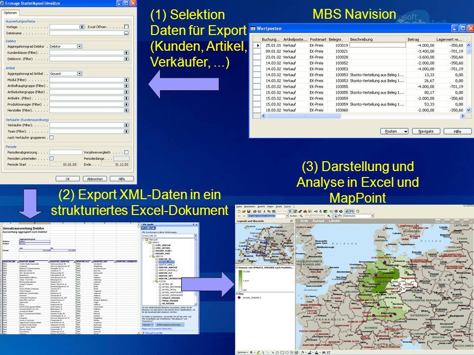 (1) Selektion Daten für Export (Kunden, Artikel, Verkäufer, ...)