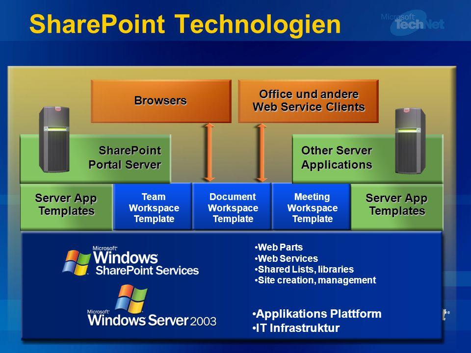 SharePoint Technologien