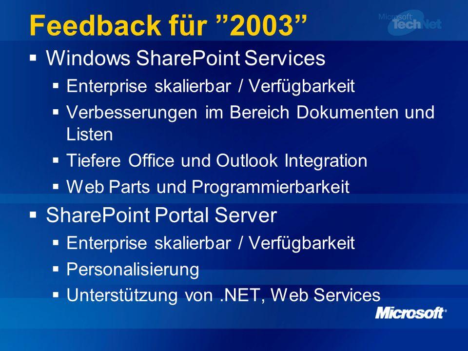 Zusammenarbeit in Office mit den SharePoint Technologien