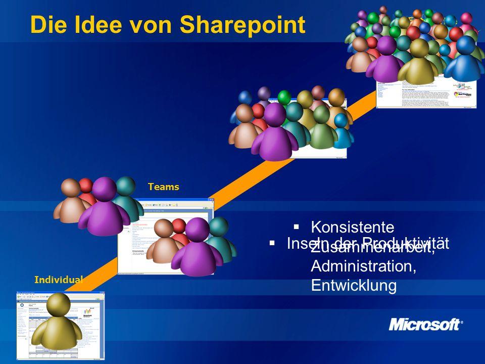 Die Idee von Sharepoint