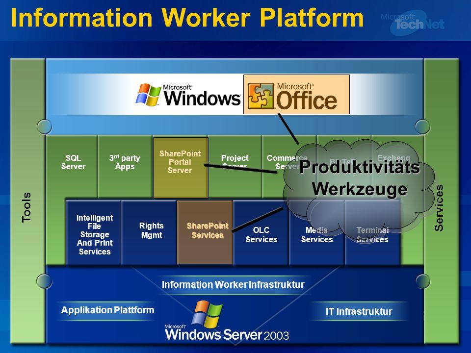 Information Worker Platform