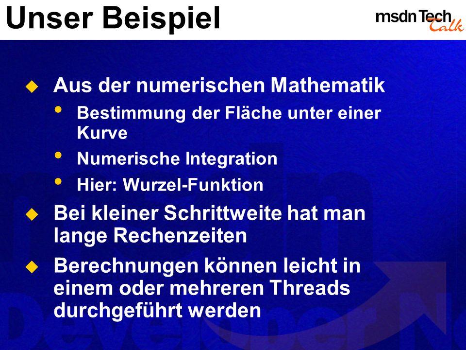 Unser Beispiel Aus der numerischen Mathematik