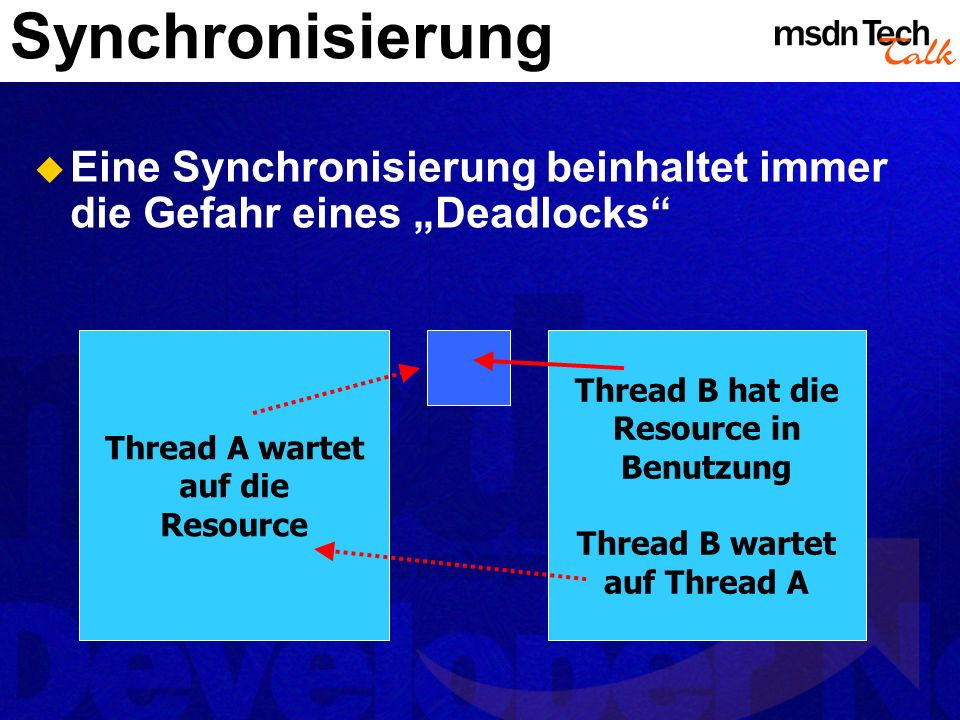 """Synchronisierung Eine Synchronisierung beinhaltet immer die Gefahr eines """"Deadlocks Thread A wartet."""