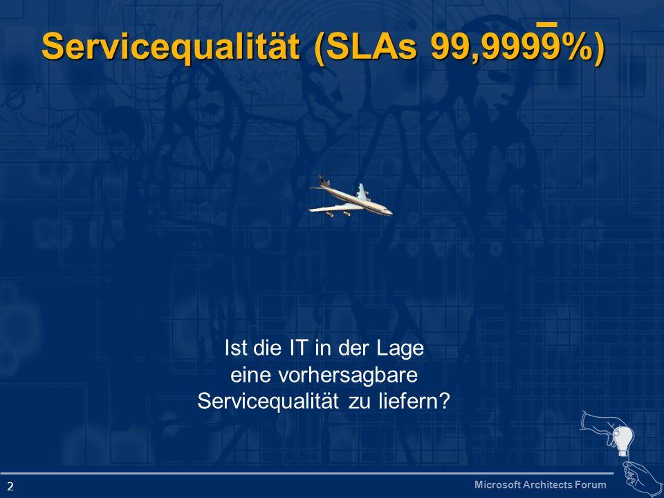 Servicequalität (SLAs 99,9999%)