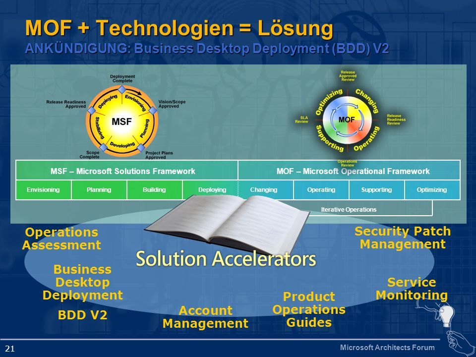 MOF + Technologien = Lösung ANKÜNDIGUNG: Business Desktop Deployment (BDD) V2