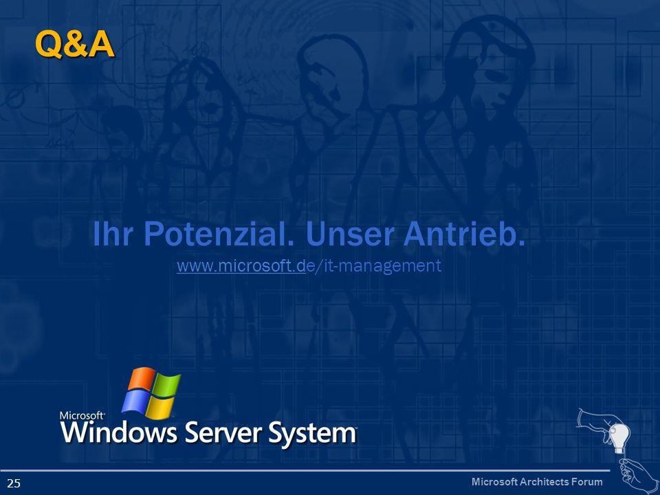 Ihr Potenzial. Unser Antrieb. www.microsoft.de/it-management