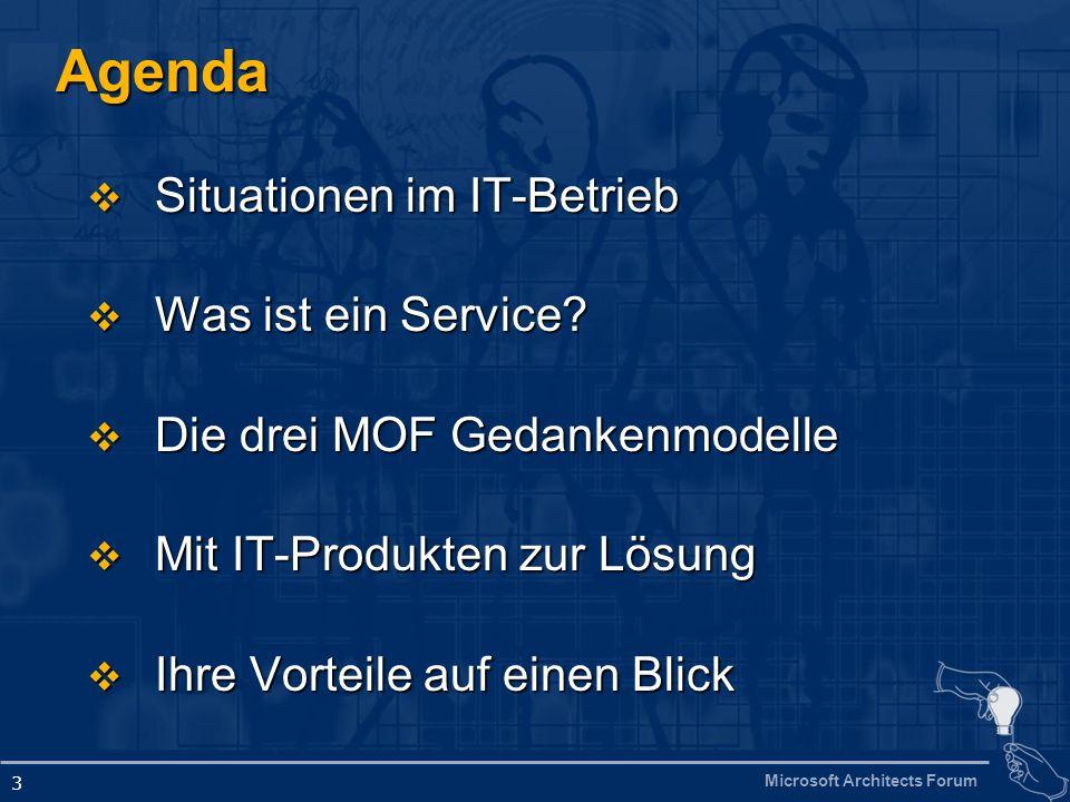 Agenda Situationen im IT-Betrieb Was ist ein Service