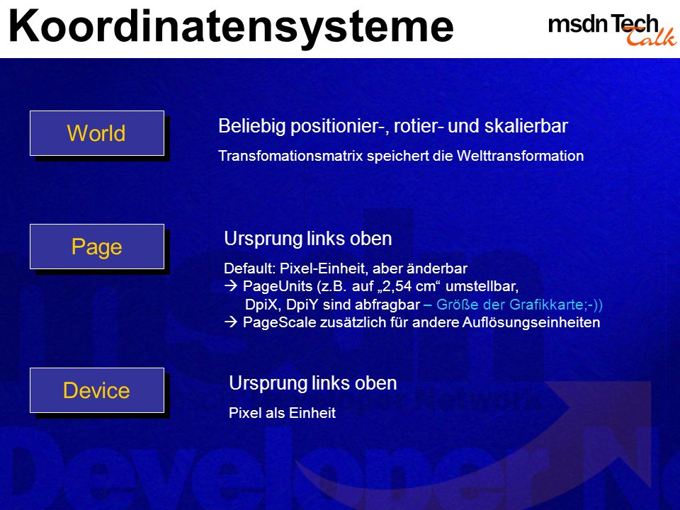 Koordinatensysteme World Page Device