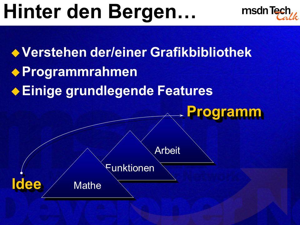Hinter den Bergen… Programm Idee Verstehen der/einer Grafikbibliothek