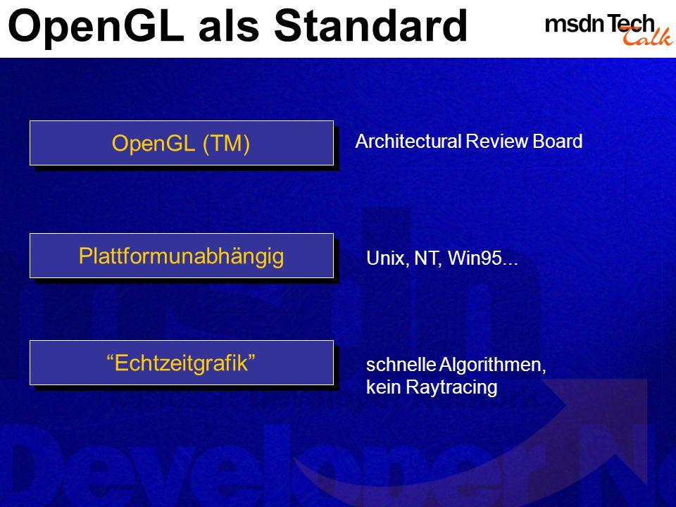 OpenGL als Standard OpenGL (TM) Plattformunabhängig Echtzeitgrafik