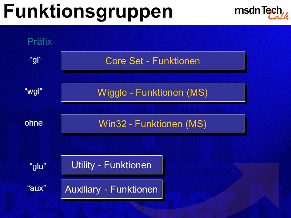 Funktionsgruppen Präfix Core Set - Funktionen Wiggle - Funktionen (MS)
