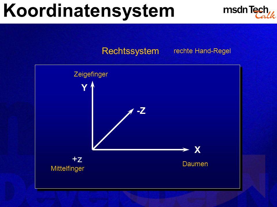 Koordinatensystem Rechtssystem Y -Z X +z rechte Hand-Regel Zeigefinger