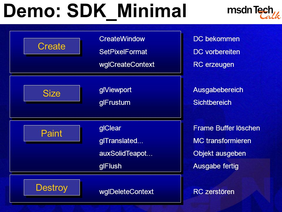 Demo: SDK_Minimal Create Size Paint Destroy CreateWindow DC bekommen