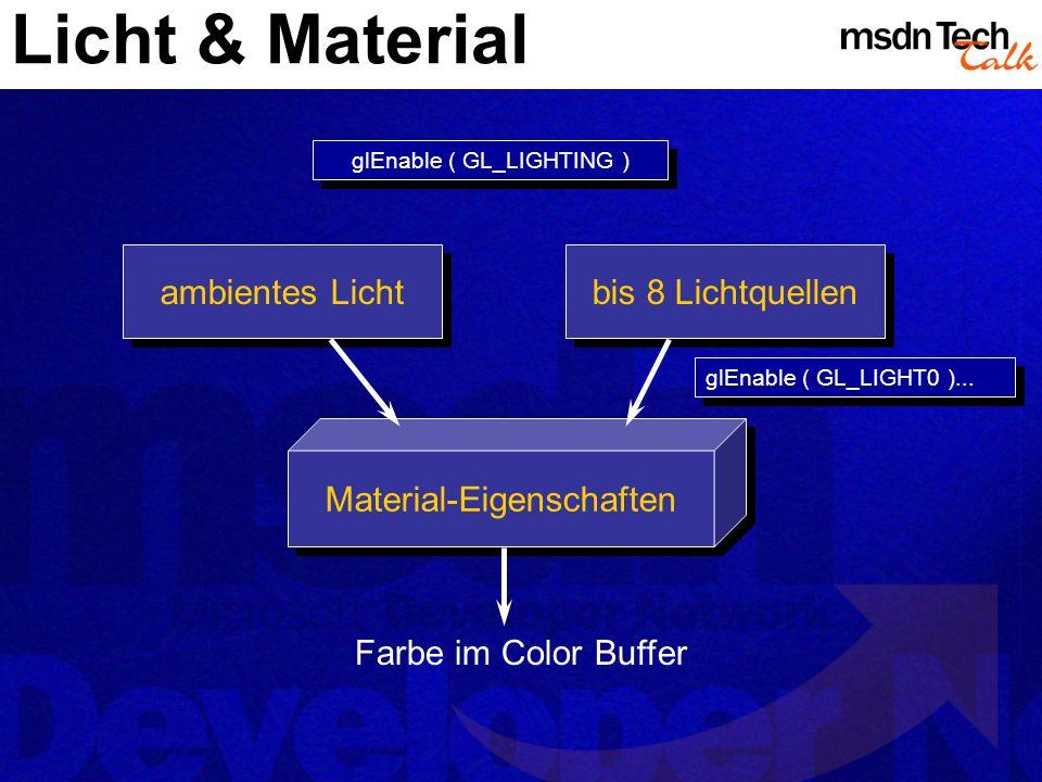 Licht & Material ambientes Licht bis 8 Lichtquellen