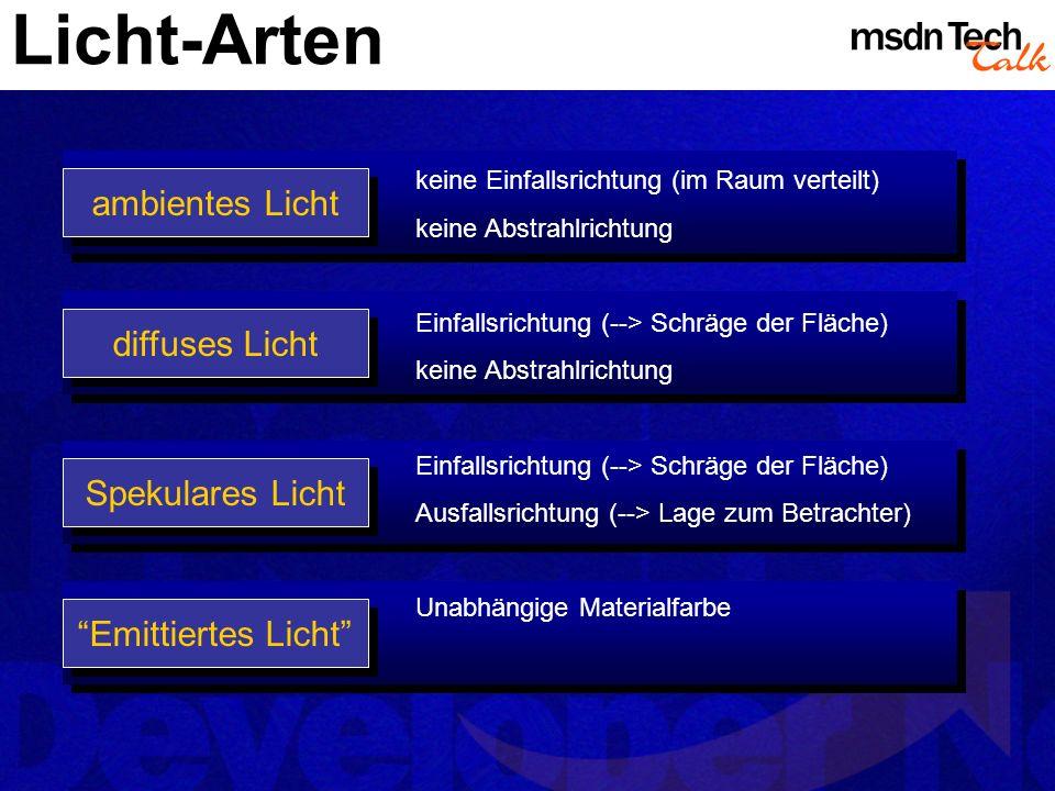 Licht-Arten ambientes Licht diffuses Licht Spekulares Licht