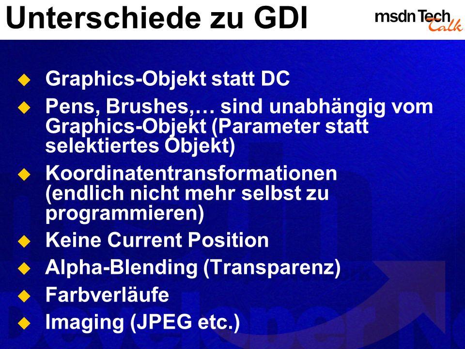 Unterschiede zu GDI Graphics-Objekt statt DC