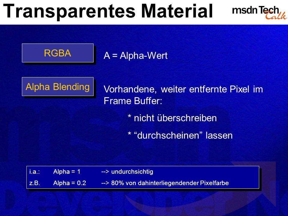 Transparentes Material