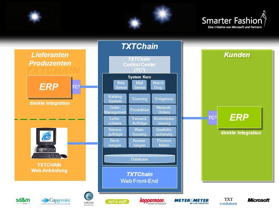 Architektur/Komponenten TXTCHAIN